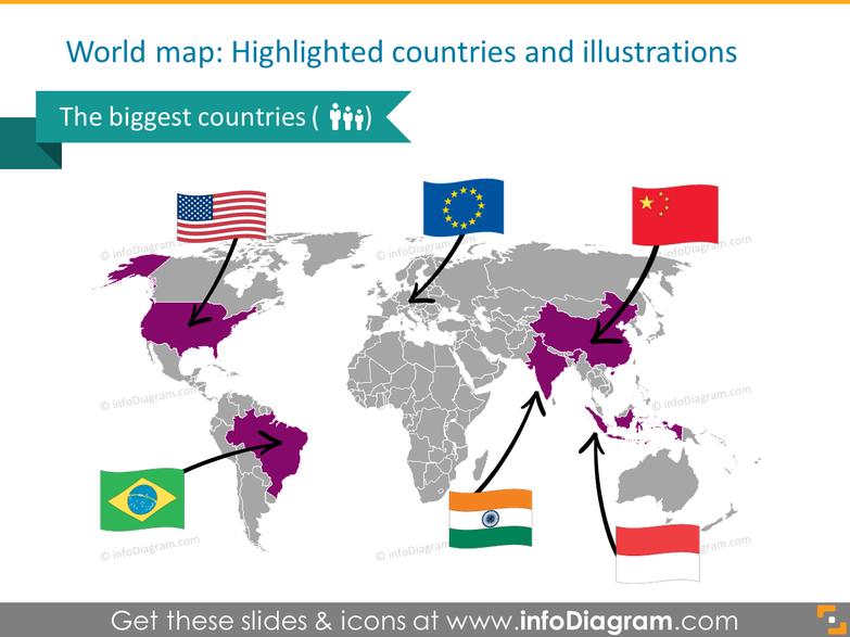 world map biggest countries USA EU China Brasil flag ppt