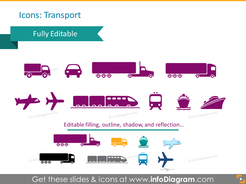 transport icons map ship plane truck pictogram ppt