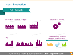 production gdp icons city factory powerpoint clipart