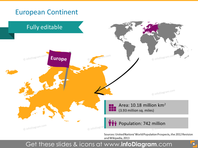 european continent map Europe population area ppt