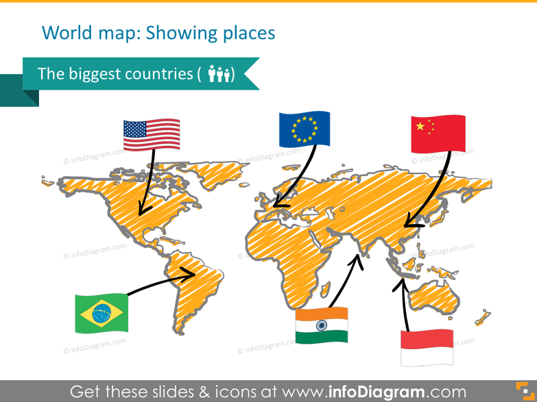 biggest countries world map Brasil India China EU flag ppt