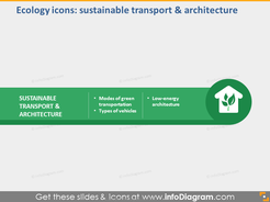 Ecology Icons for Sustainable Transport and Architecture