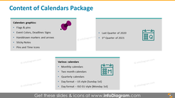 Content template of calendars package