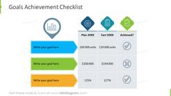 Goals Achievement Checklist for review meeting - editable matrix