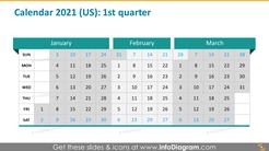 Quarterly calendar US 2020 slide: first quarter