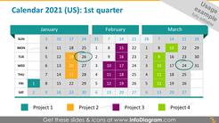 Quarterly project calendar US 2020 slide: first quarter