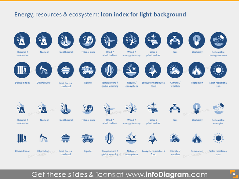 Icon Index on Light Background: Energy, Resources and Ecosystem