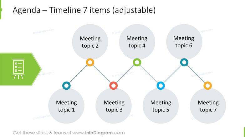 Team meeting agenda template in zigzag form