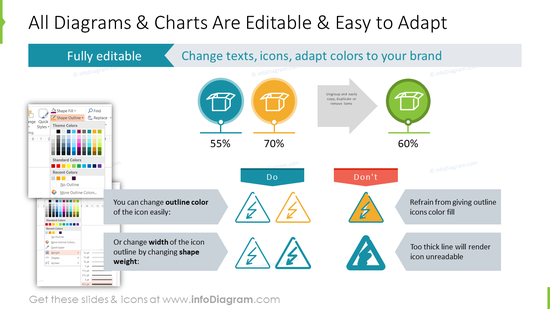 Example of diagrams and icons adaptability