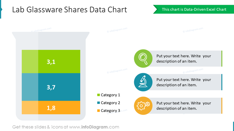 Lab Glassware Shares Data Chart