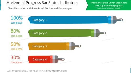 Horizontal Progress Bar Status Indicators Chart illustration with Paint Brush Strokes and Percentages
