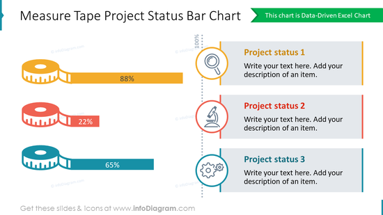 Measure Tape Project Status Bar Chart