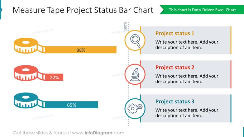 Measure Tape Project Status Bar Chart