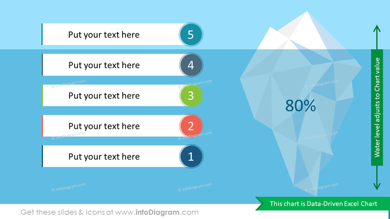 Iceberg Hidden Underwater Level Status Infographics Data-driven Chart