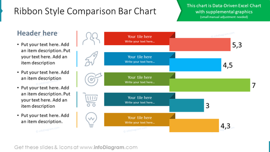 Ribbon Style Comparison Bar Chart