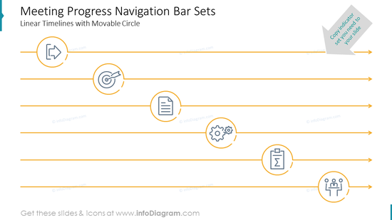 Meeting Progress Navigation Bar Sets: Linear Timelines with Movable Circle