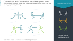 Competition and Cooperation Visual Metaphors Icons
