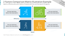2 Factors Comparison Matrix Illustration Example:Speed vs Efficiency Axis and 4 Options Template with Fast and Slow Sports Pictograms