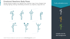 Emotional Reactions Body Poses
