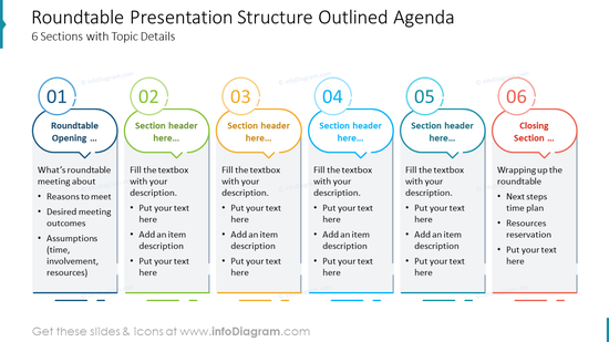 Roundtable Presentation Structure Outlined Agenda: 6 Sections with Topic Details