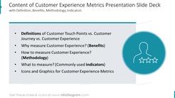 Content of Customer Experience Metrics Presentation Slide Deckwith Definition, Benefits, Methodology, Indicators