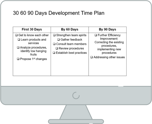30 60 90 Days development plan