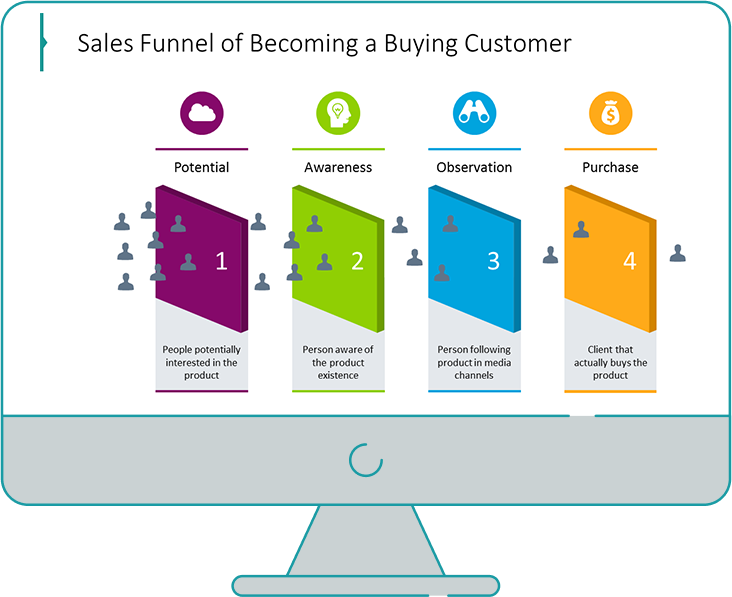 Sales funnel graphics