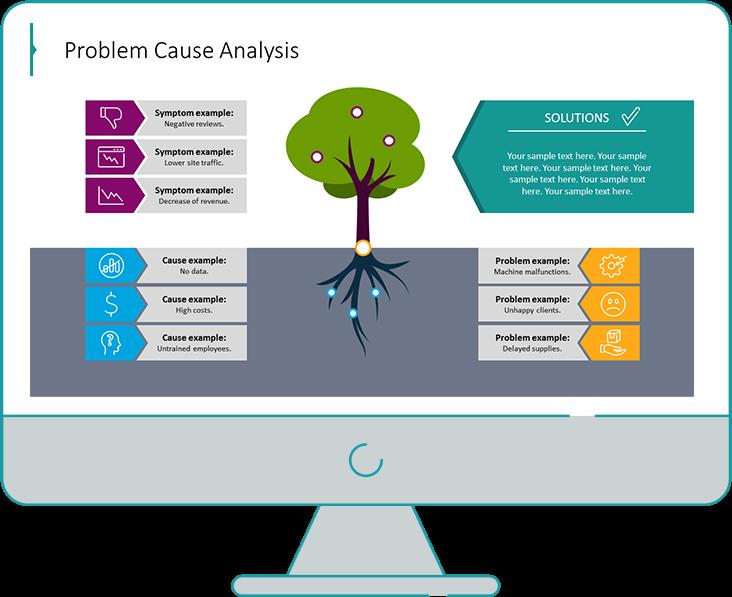 Problem cause analysis diagram