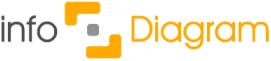 infoDiagram.com